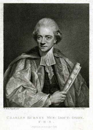 Aguafuerte Bartolozzi - Charles Burney Mus: Oxon./F.R.S., After Sir Joshua Reynolds