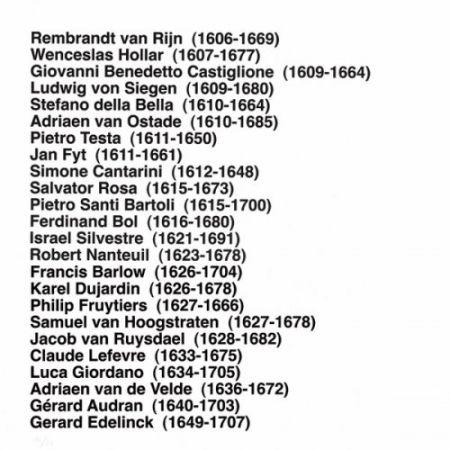 Monotipo Aballí - Portfolio HISTORY OF PRINTMAKERS (287 NAMES)