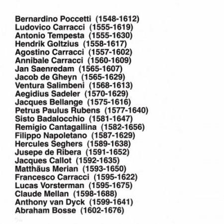 Litografía Aballí - Portfolio HISTORY OF PRINTMAKERS (287 NAMES)